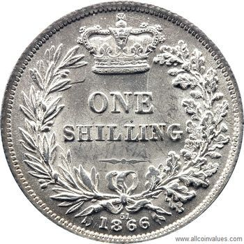 1866 Uk Shilling Value Victoria Young Head