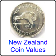 New Zealand coin values